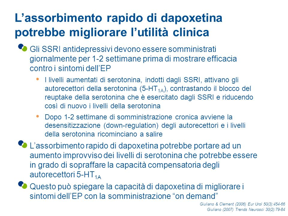L'assorbimento rapido di dapoxetina potrebbe migliorare l'utilità clinica