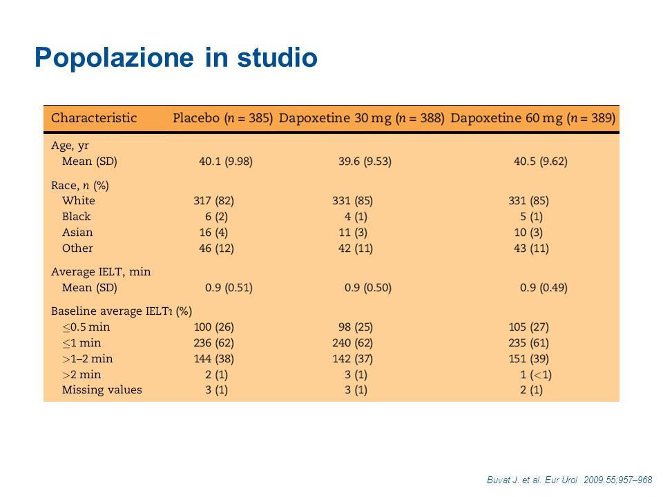 Popolazione in studio Buvat J. et al. Eur Urol 2009,55;957–968 18
