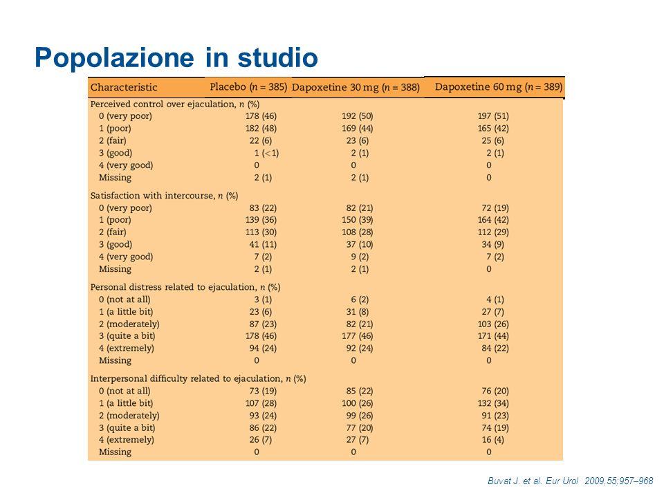 Popolazione in studio Buvat J. et al. Eur Urol 2009,55;957–968 19