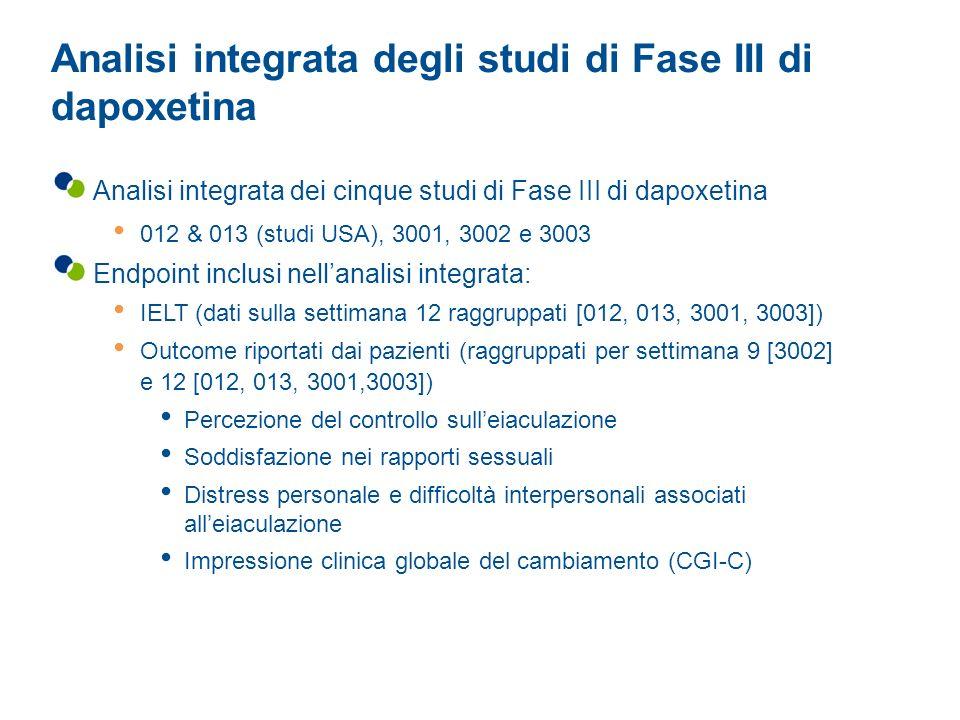 Analisi integrata degli studi di Fase III di dapoxetina