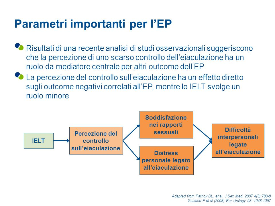 Parametri importanti per l'EP