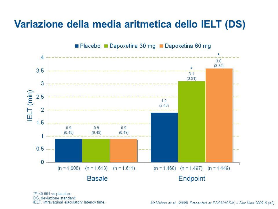 Variazione della media aritmetica dello IELT (DS)