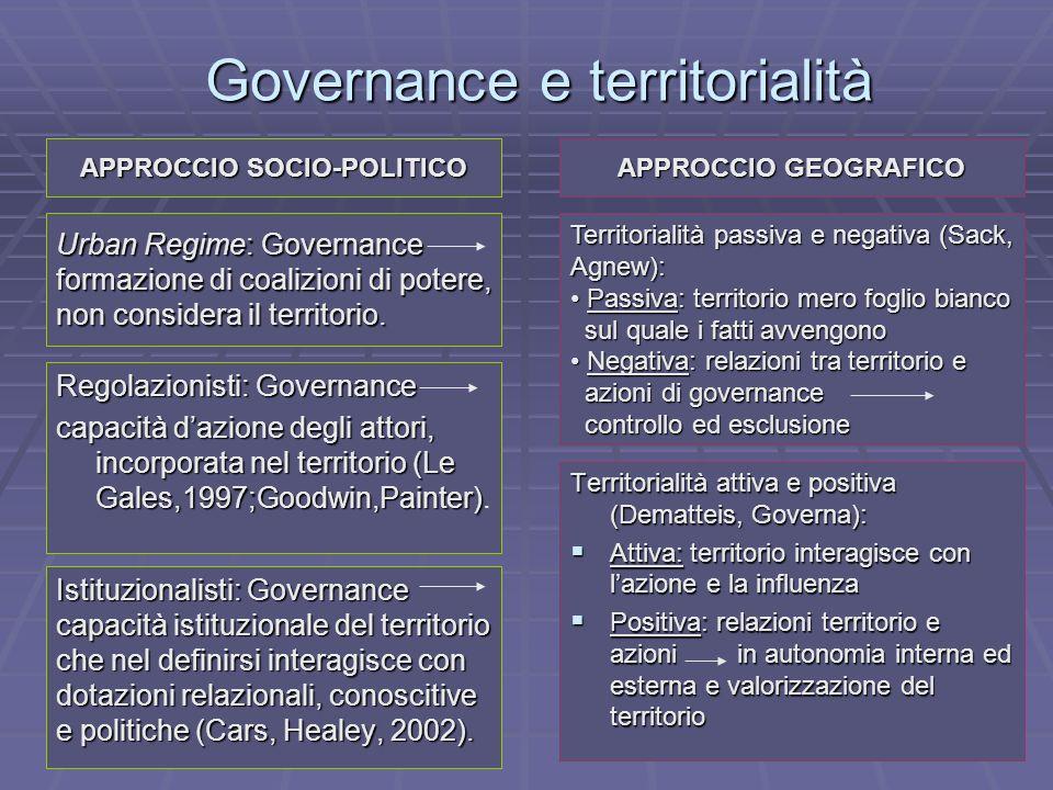 Governance e territorialità
