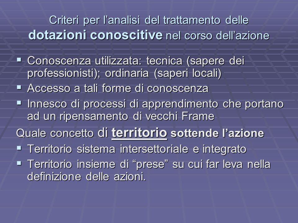 Criteri per l'analisi del trattamento delle dotazioni conoscitive nel corso dell'azione