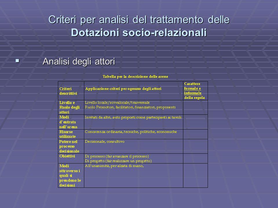Criteri per analisi del trattamento delle Dotazioni socio-relazionali