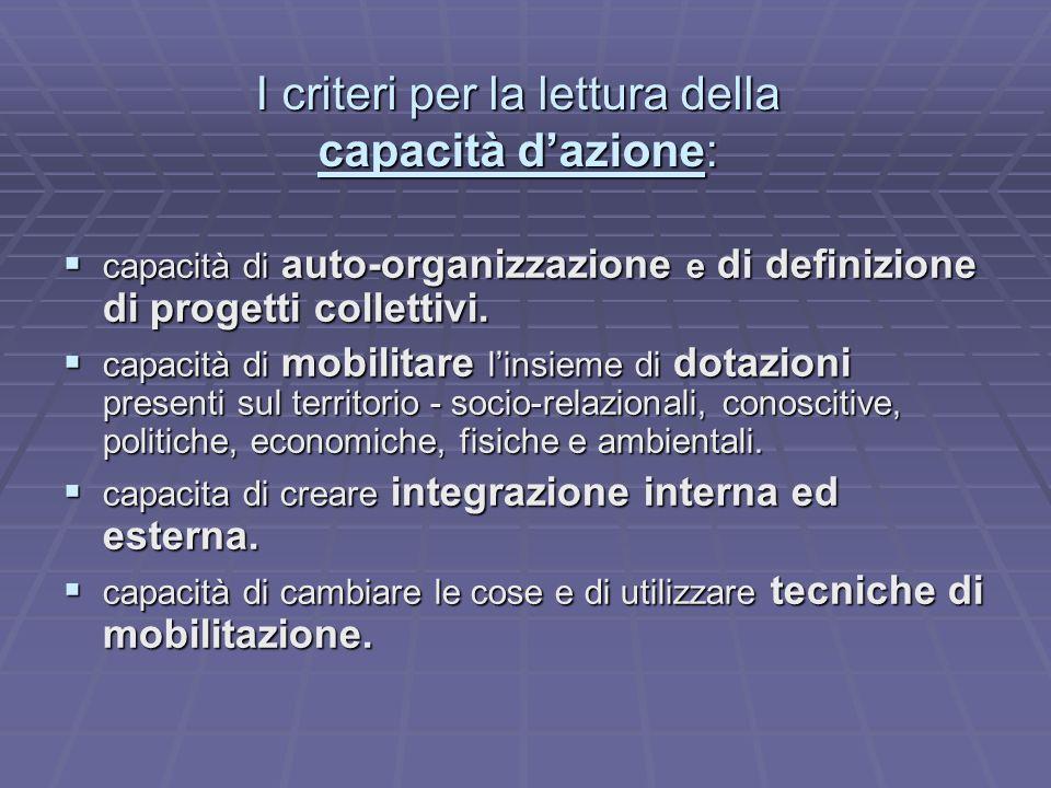I criteri per la lettura della capacità d'azione: