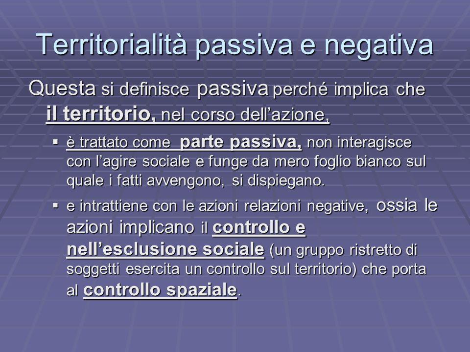 Territorialità passiva e negativa