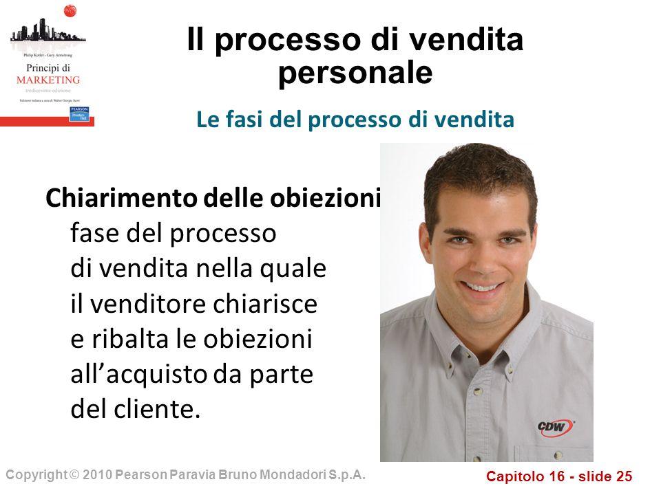 Il processo di vendita personale