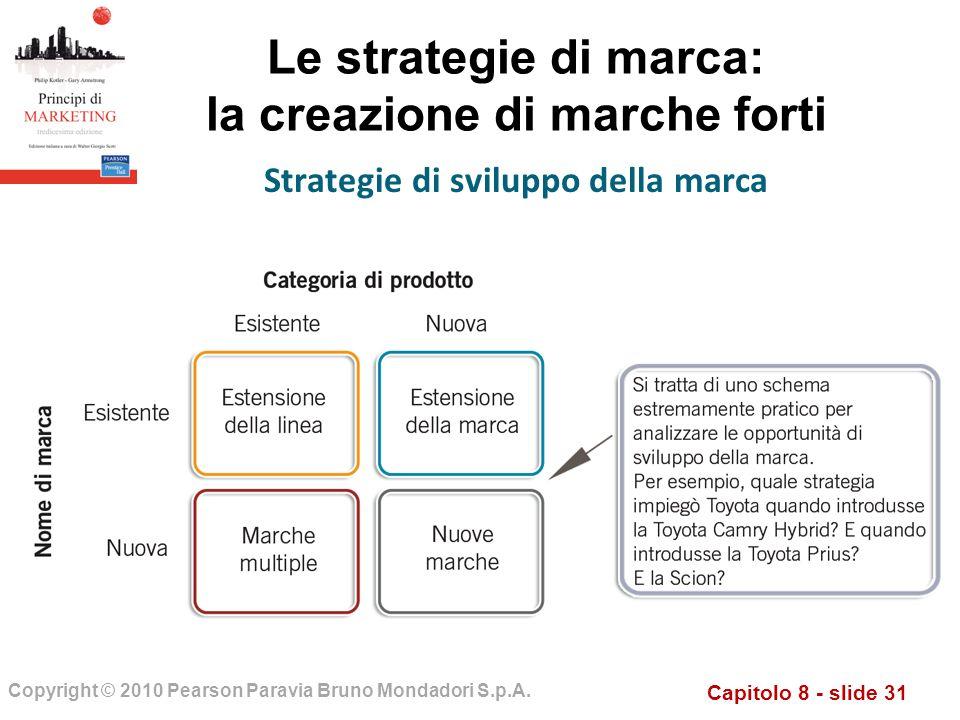 Le strategie di marca: la creazione di marche forti