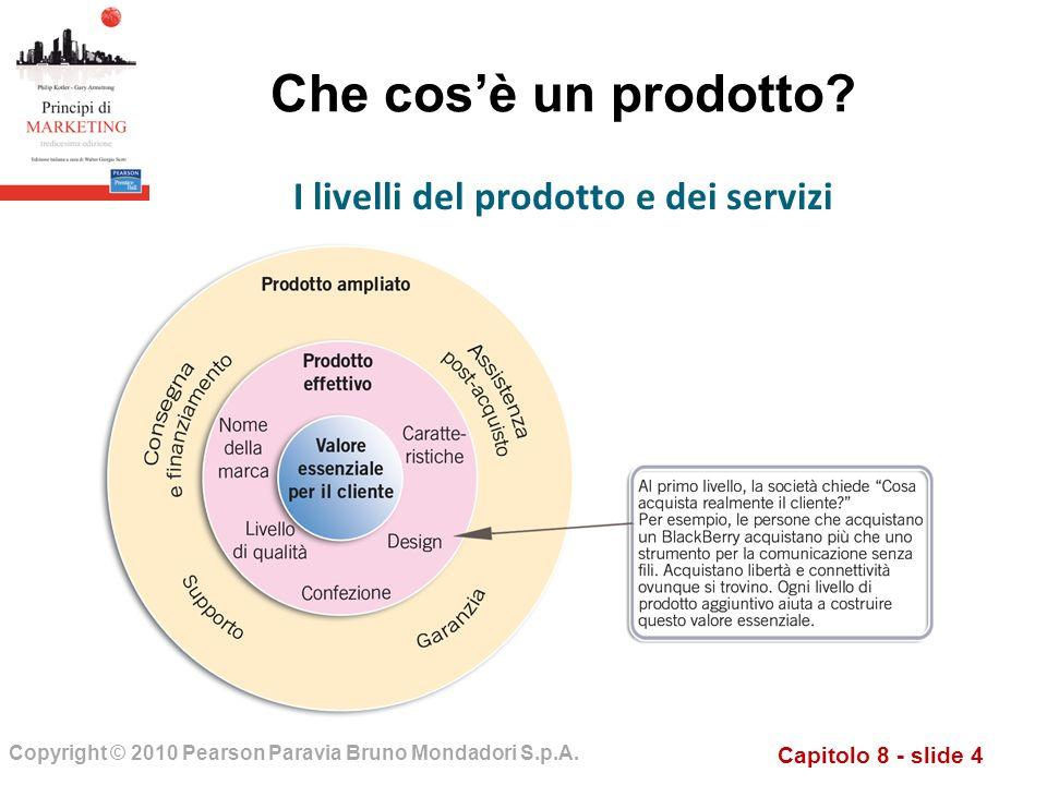 I livelli del prodotto e dei servizi