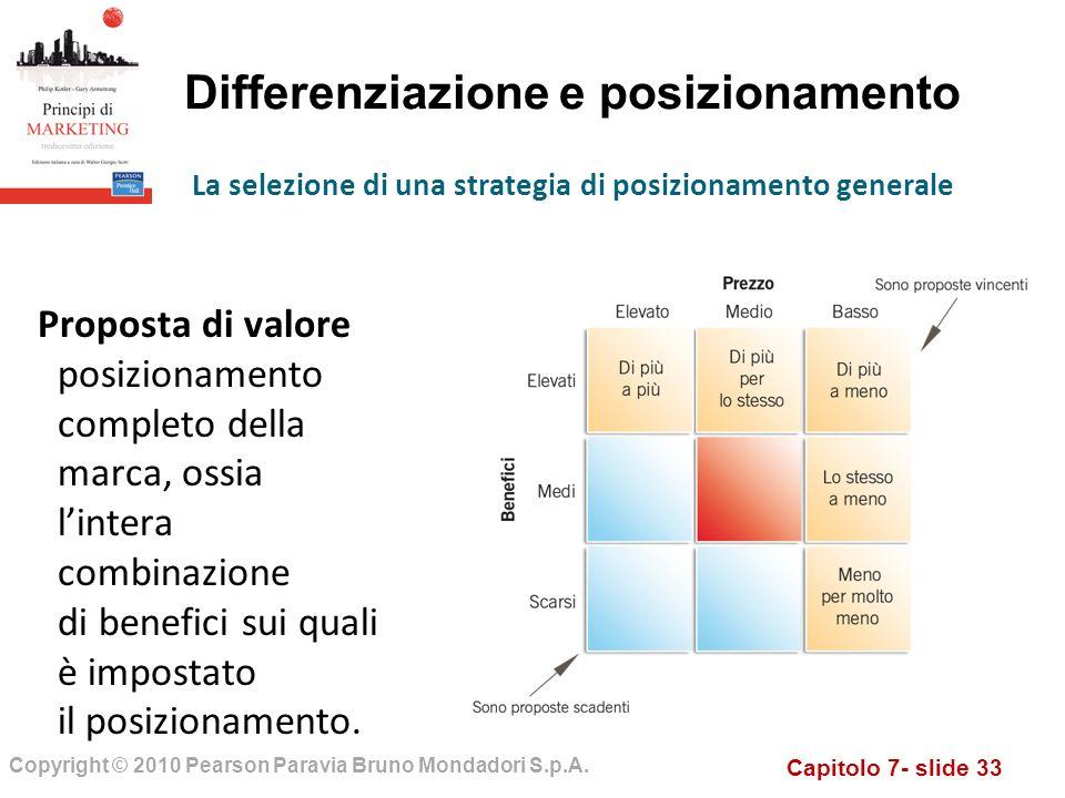 Differenziazione e posizionamento