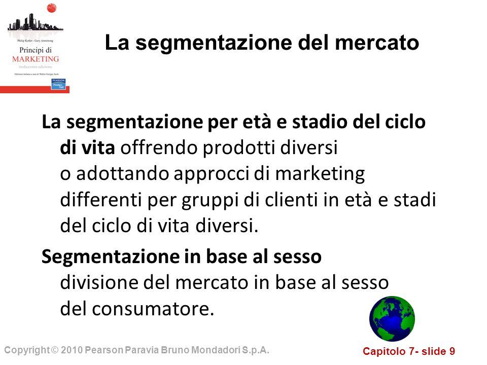 La segmentazione del mercato