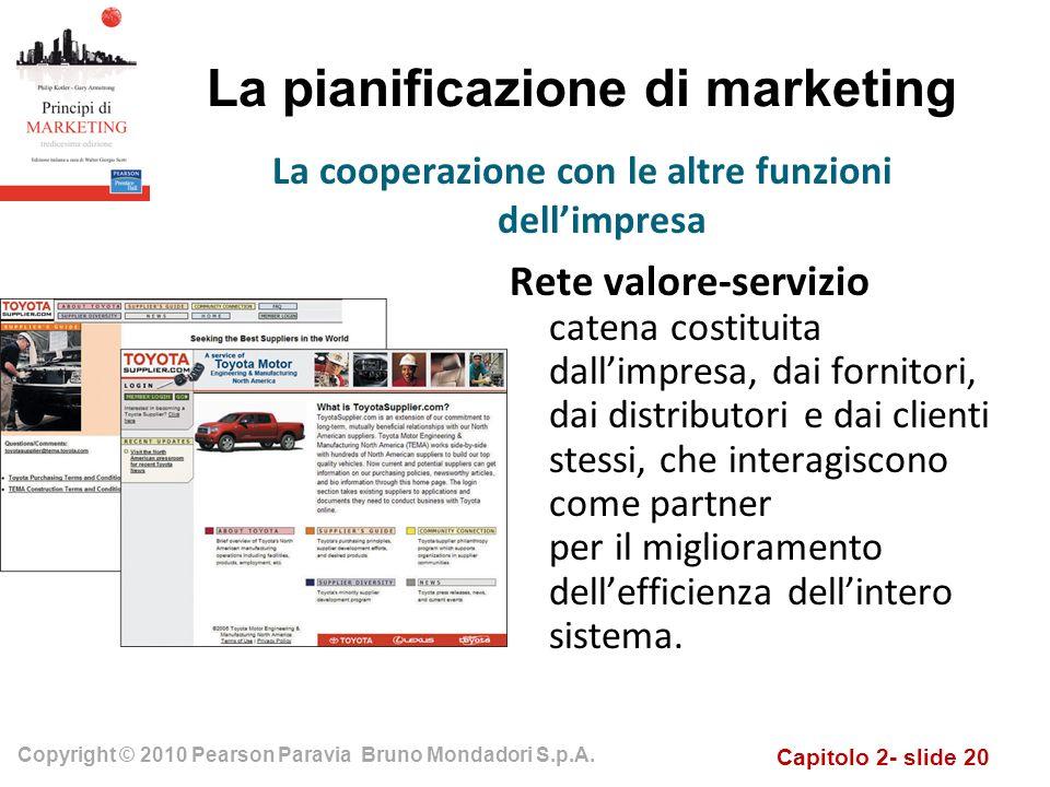 La pianificazione di marketing