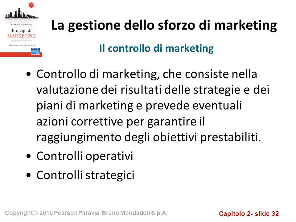 La gestione dello sforzo di marketing