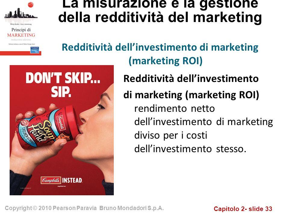 La misurazione e la gestione della redditività del marketing