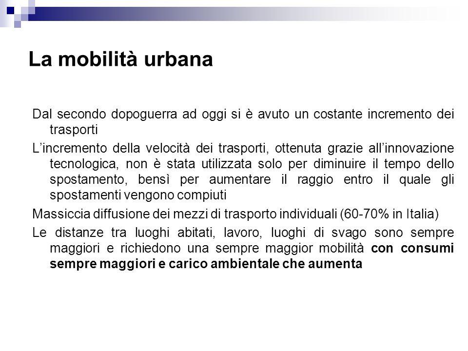 La mobilità urbana Dal secondo dopoguerra ad oggi si è avuto un costante incremento dei trasporti.