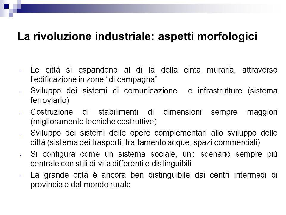 La rivoluzione industriale: aspetti morfologici