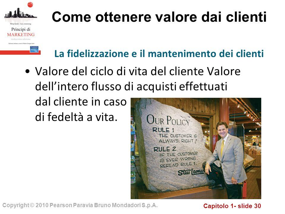 Come ottenere valore dai clienti