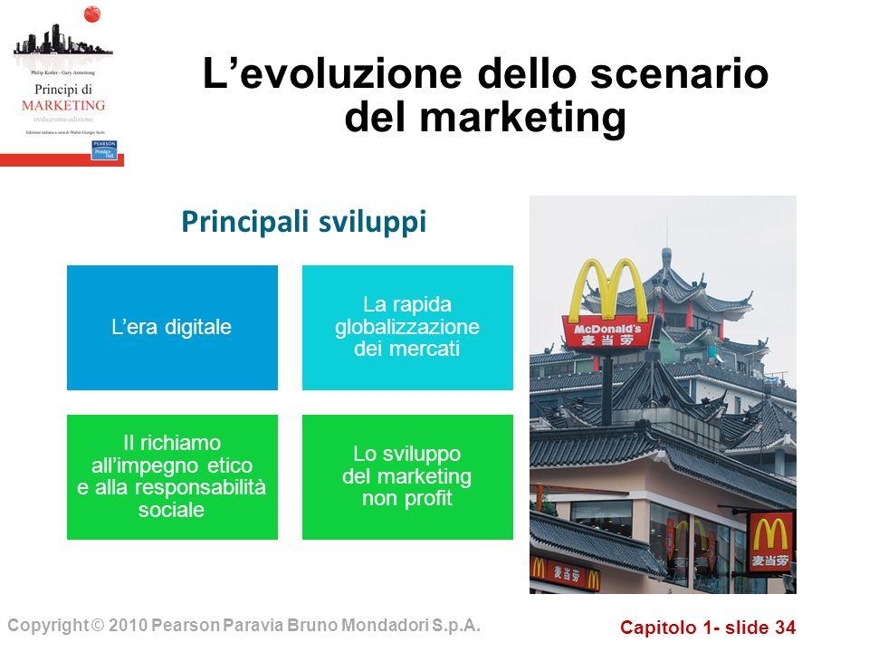L'evoluzione dello scenario del marketing