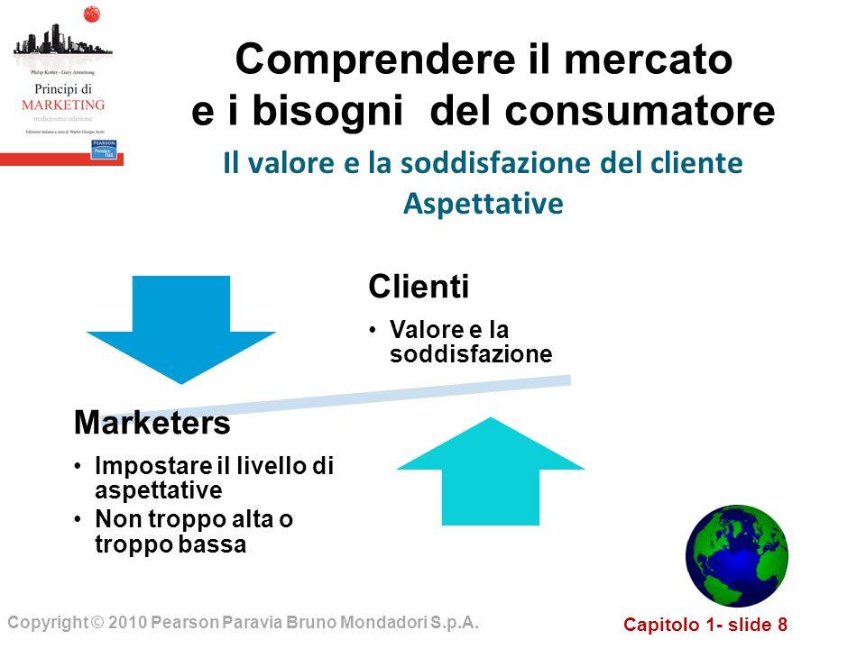 Comprendere il mercato e i bisogni del consumatore
