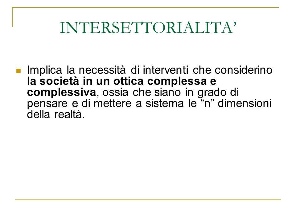 INTERSETTORIALITA'