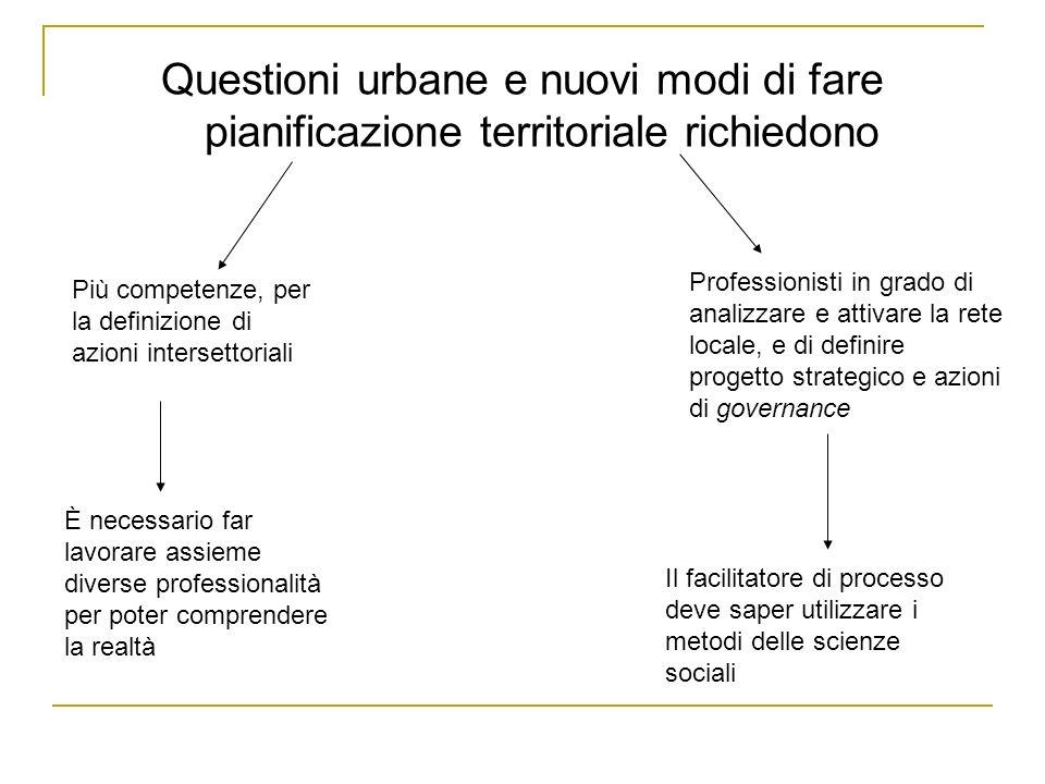 Questioni urbane e nuovi modi di fare pianificazione territoriale richiedono