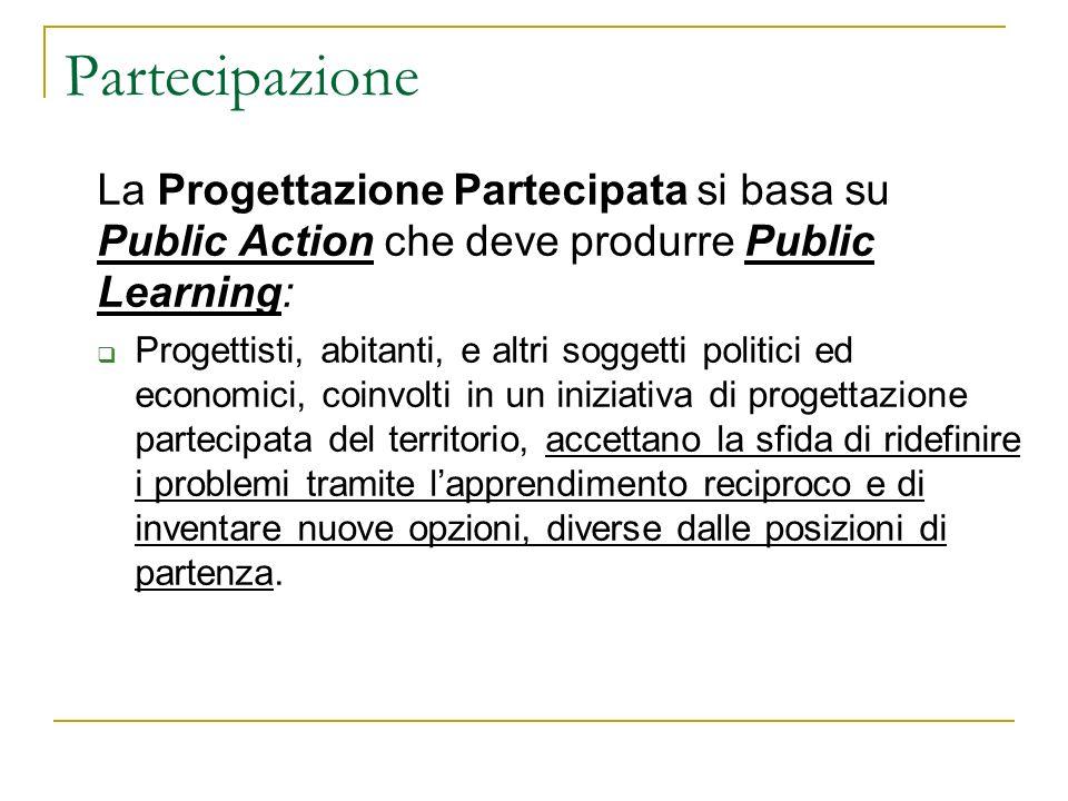 Partecipazione La Progettazione Partecipata si basa su Public Action che deve produrre Public Learning: