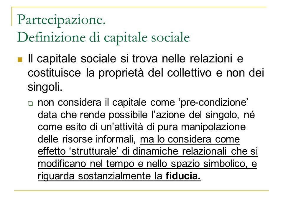 Partecipazione. Definizione di capitale sociale