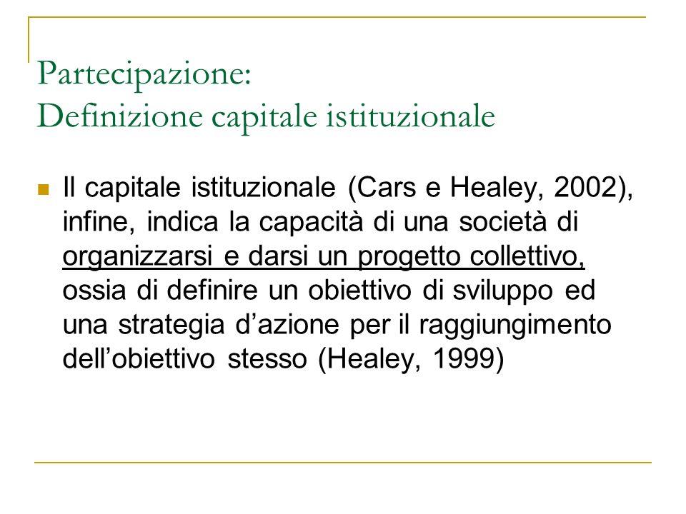 Partecipazione: Definizione capitale istituzionale