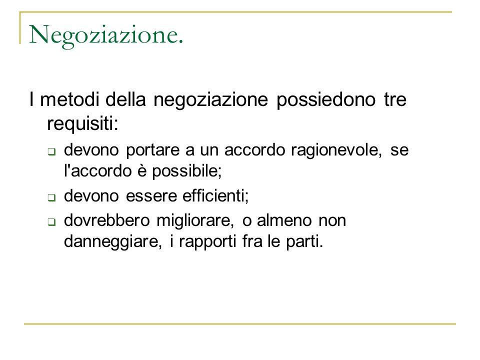 Negoziazione. I metodi della negoziazione possiedono tre requisiti: