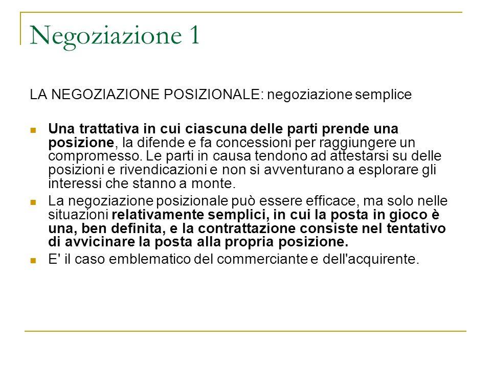 Negoziazione 1 LA NEGOZIAZIONE POSIZIONALE: negoziazione semplice