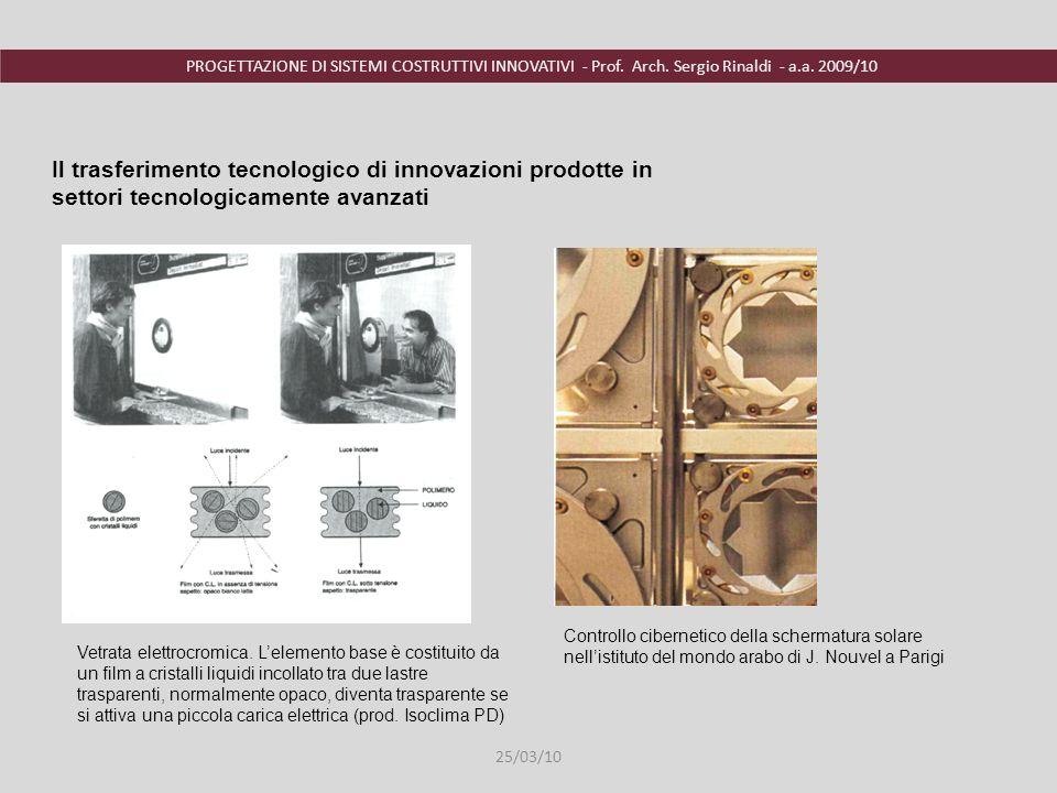 Il trasferimento tecnologico di innovazioni prodotte in settori tecnologicamente avanzati