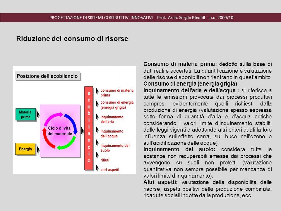 Materiali e Progettaazione di Elementti Costruttivi 2007/08