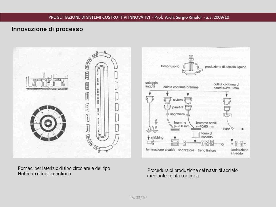 Innovazione di processo