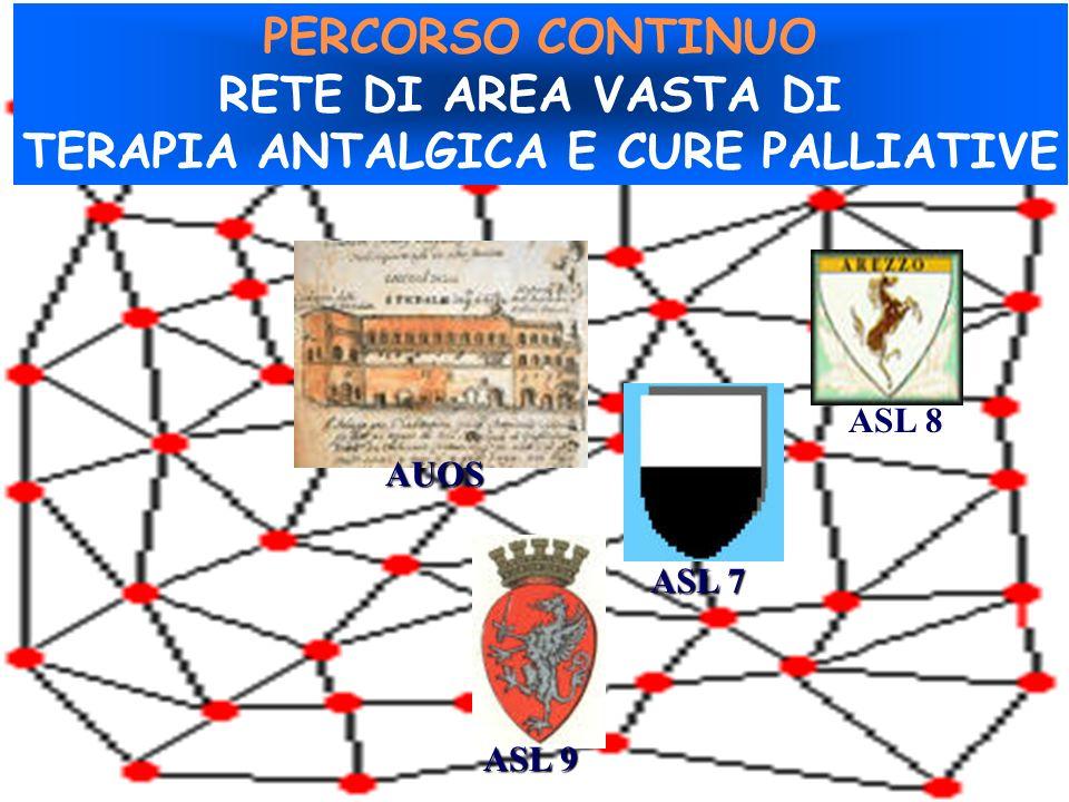 TERAPIA ANTALGICA E CURE PALLIATIVE
