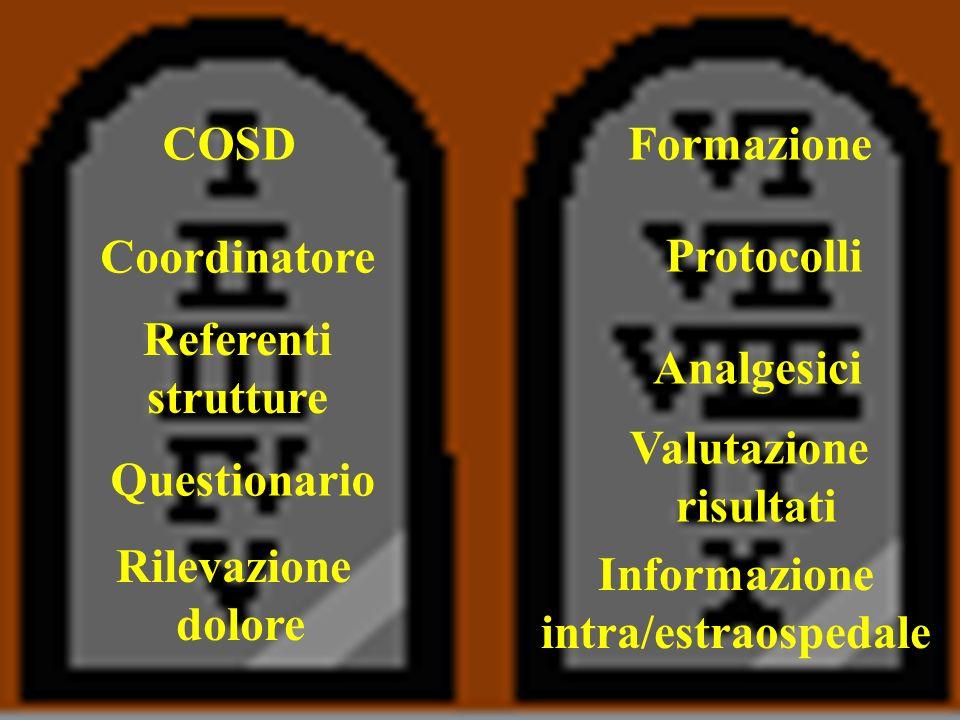 COSDFormazione. Coordinatore. Protocolli. Referenti. strutture. Analgesici. Valutazione. risultati.