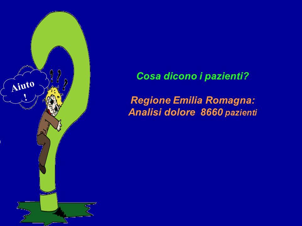 Regione Emilia Romagna: Analisi dolore 8660 pazienti