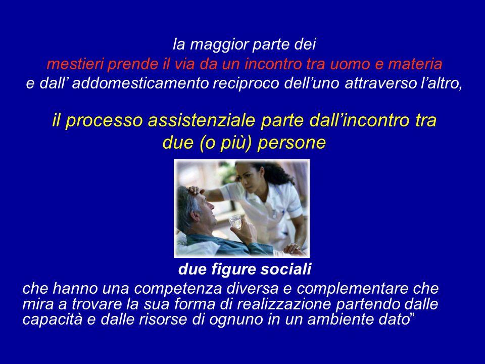 il processo assistenziale parte dall'incontro tra due (o più) persone