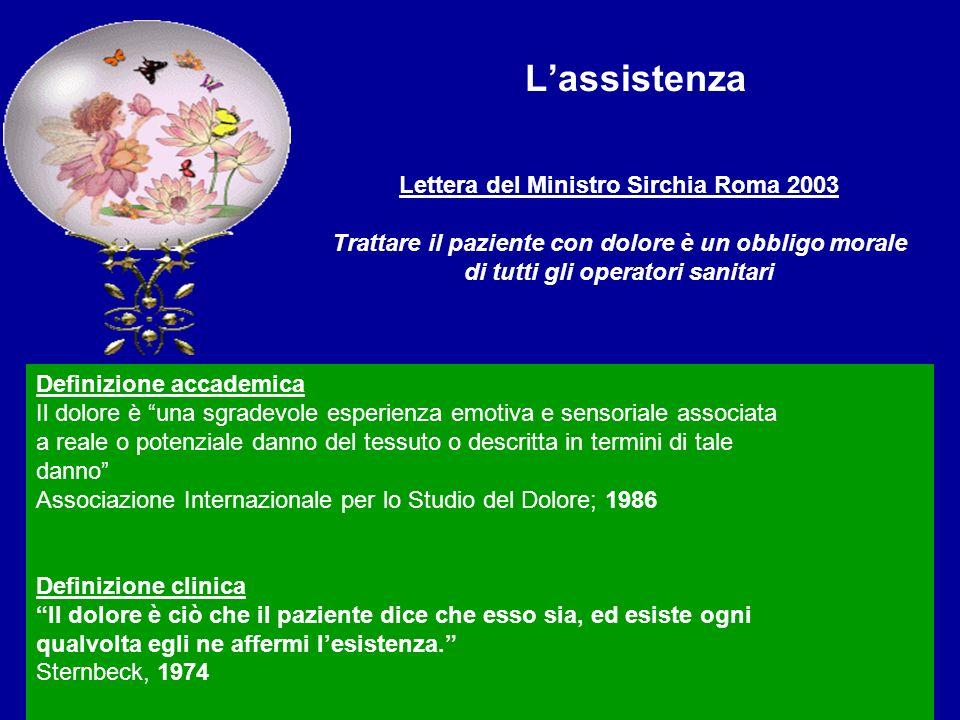 Lettera del Ministro Sirchia Roma 2003