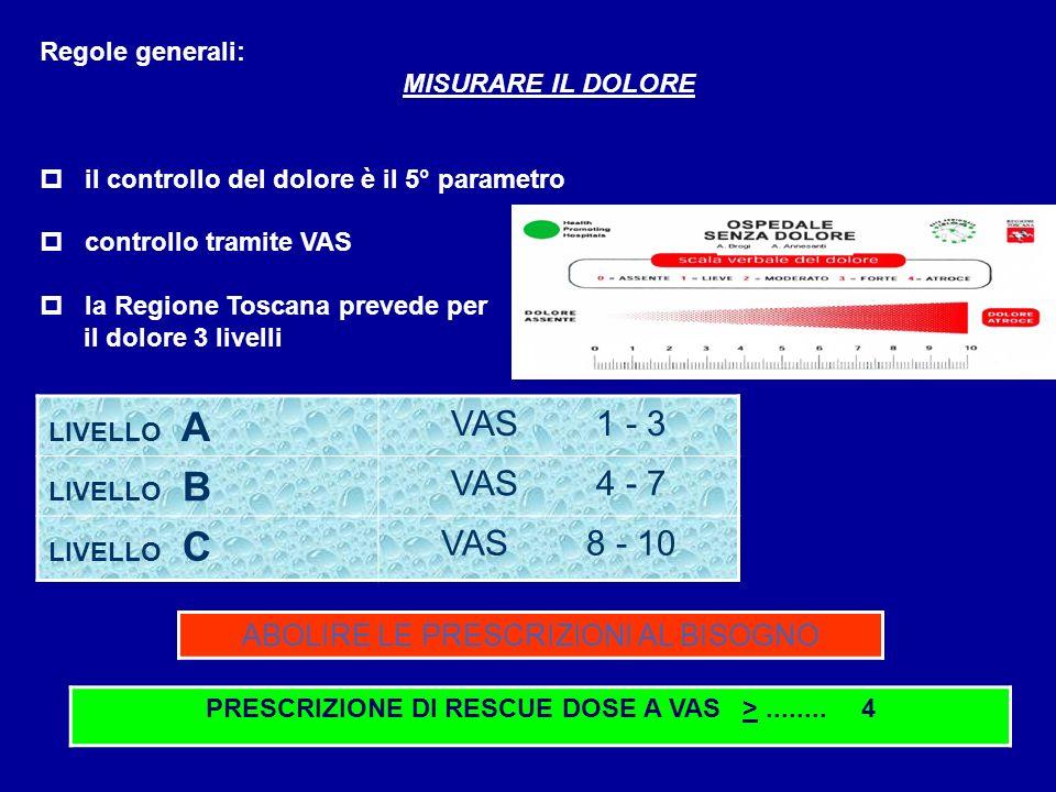 PRESCRIZIONE DI RESCUE DOSE A VAS > ........ 4