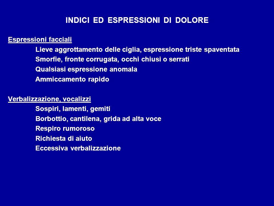 INDICI ED ESPRESSIONI DI DOLORE
