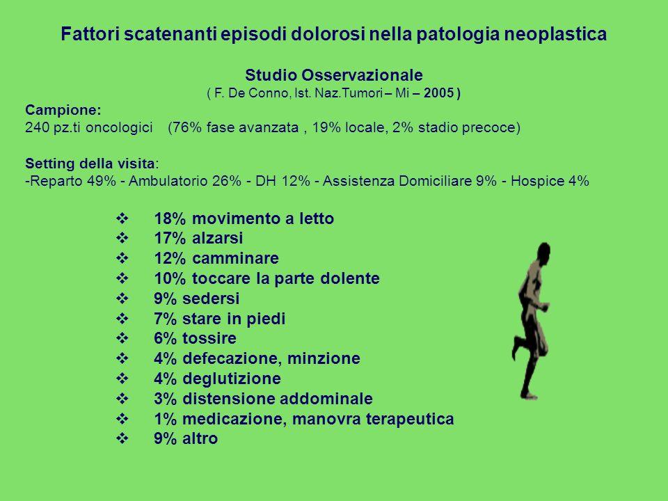 Fattori scatenanti episodi dolorosi nella patologia neoplastica