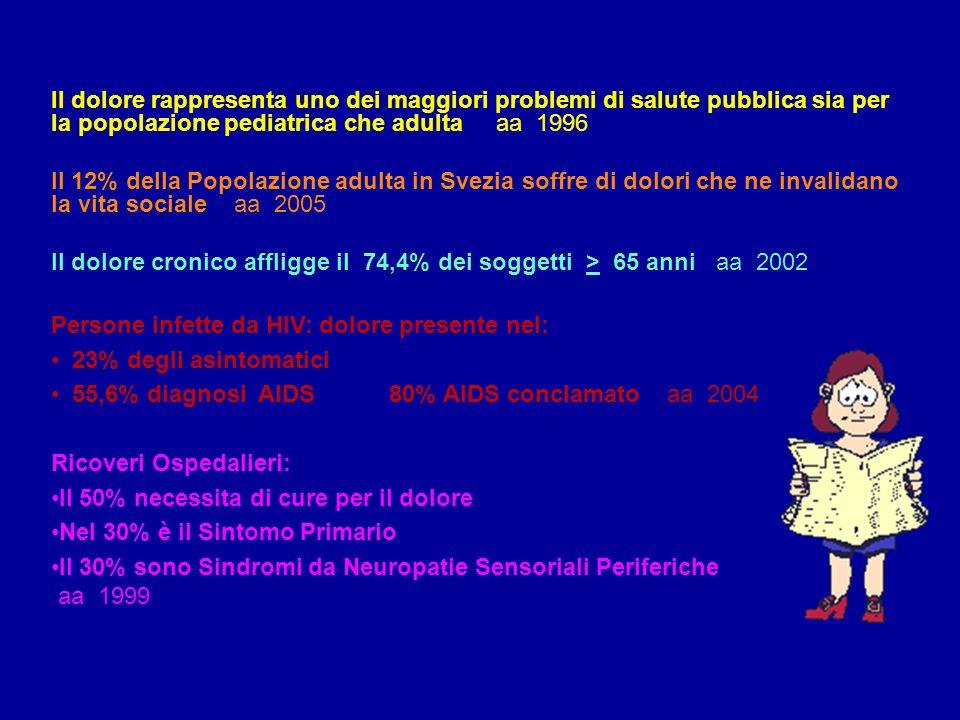 Il dolore rappresenta uno dei maggiori problemi di salute pubblica sia per la popolazione pediatrica che adulta aa 1996