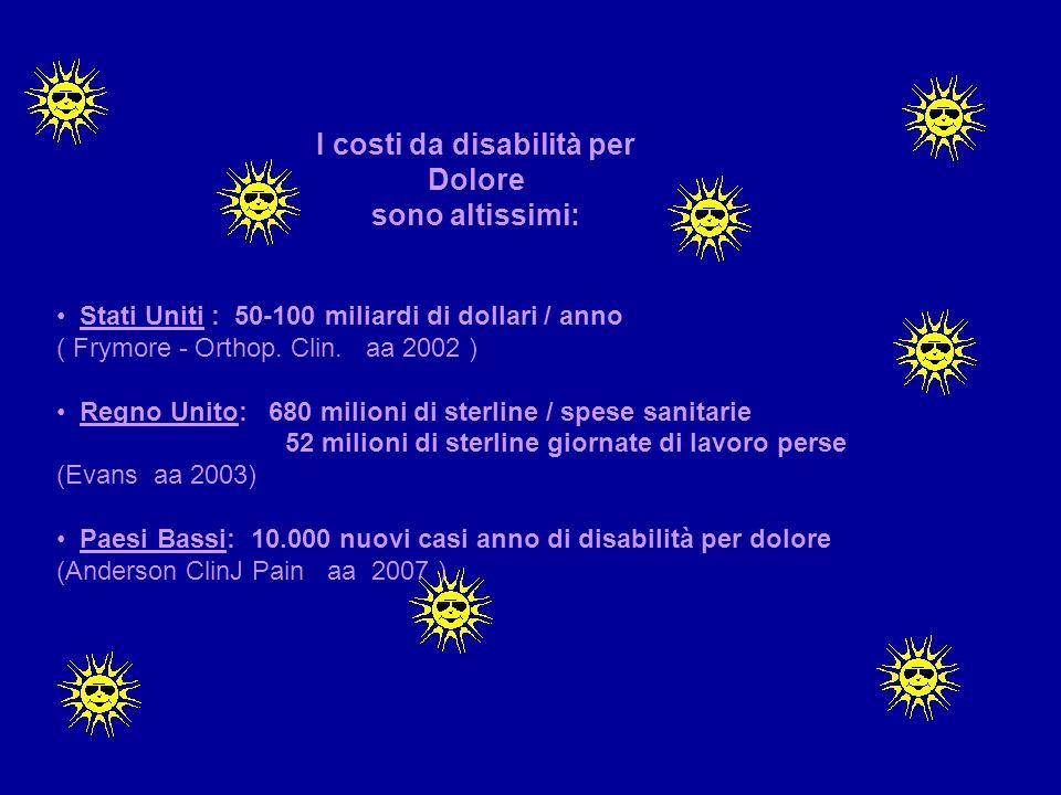 I costi da disabilità per