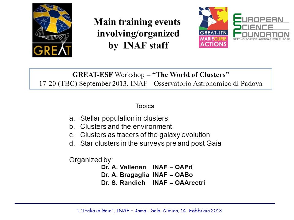 Main training events involving/organized by INAF staff