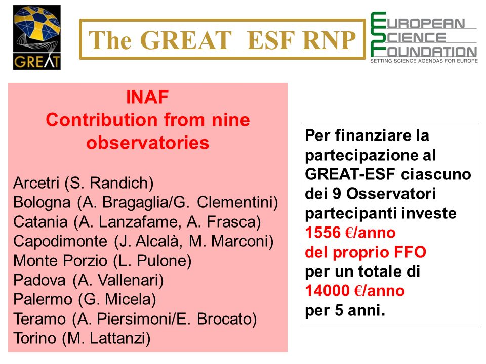 Contribution from nine observatories