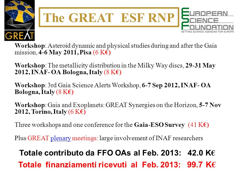 The GREAT ESF RNP Totale contributo da FFO OAs al Feb. 2013: 42.0 K€