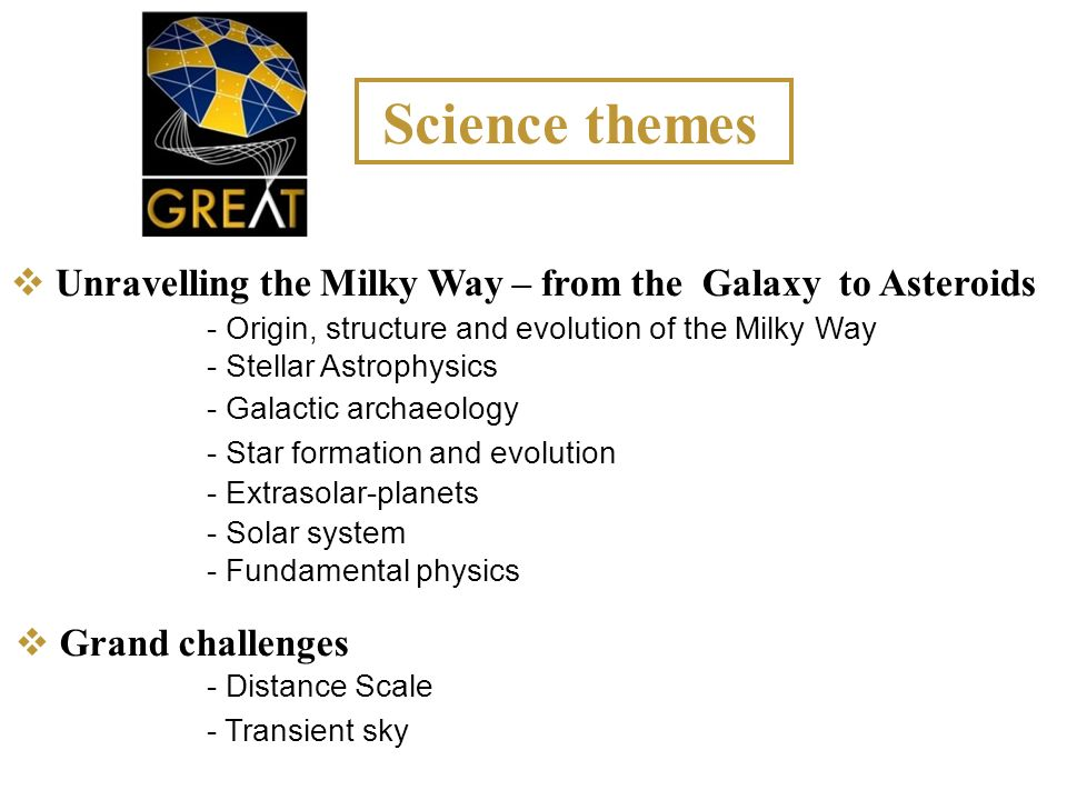 Science themes Unravelling the Milky Way – from the Galaxy to Asteroids. - Origin, structure and evolution of the Milky Way.