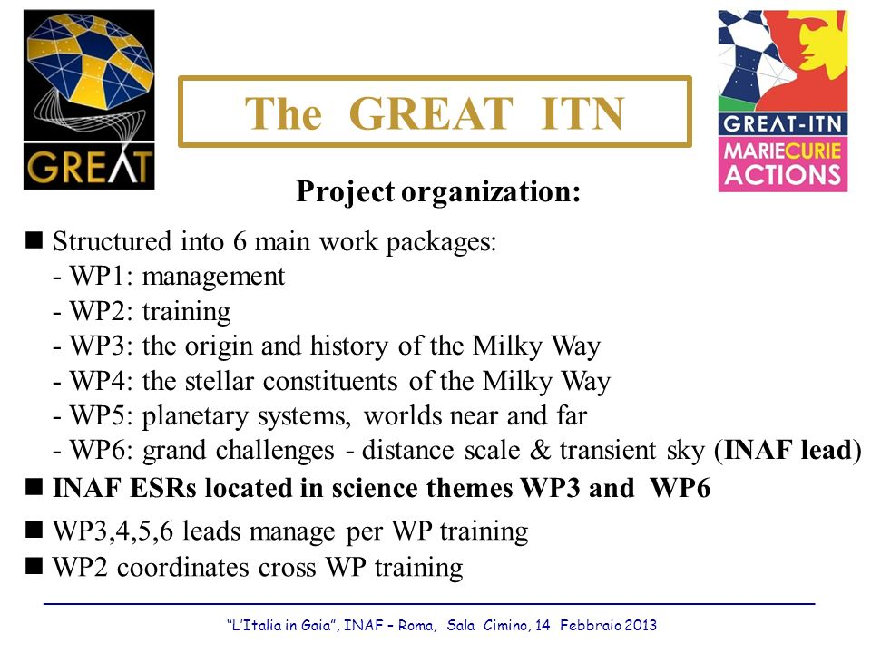 Project organization: