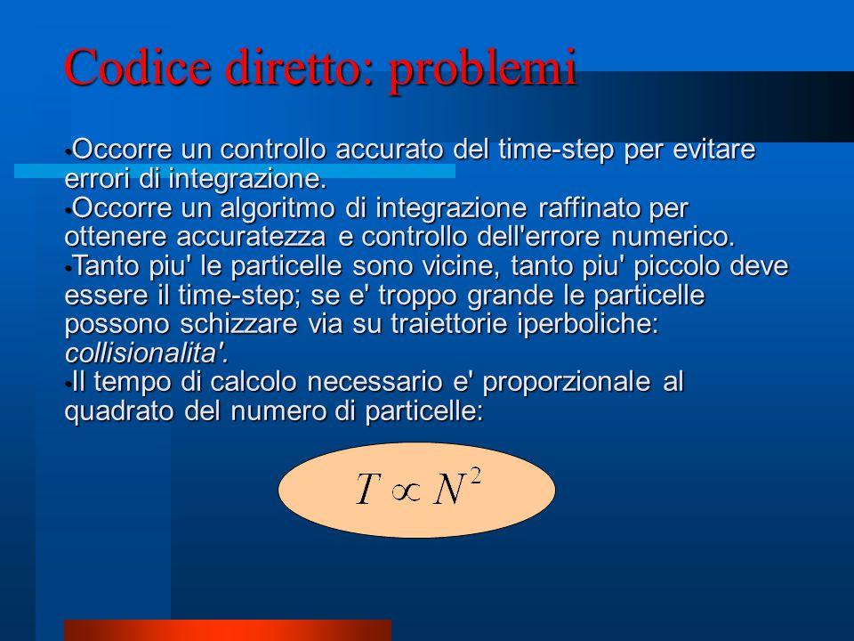 Codice diretto: problemi